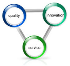 We offer good quality and excellent service with continuous innovation